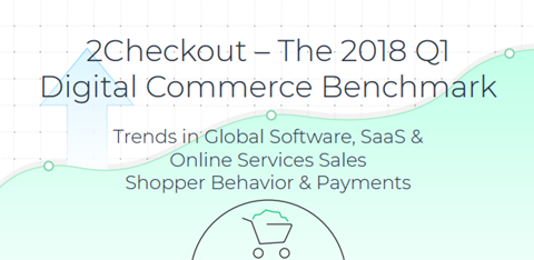 2Checkout 2018 Q1 Digital Commerce Benchmark