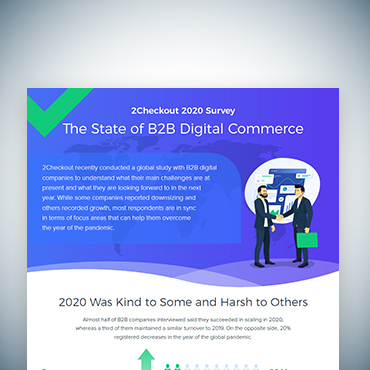The State of B2B Digital Commerce