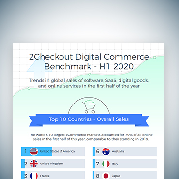 2Checkout Digital Commerce Benchmark H1 2020