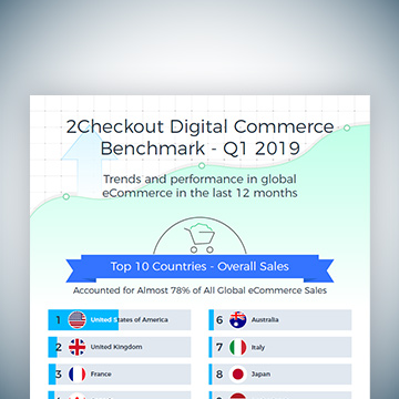 2Checkout Digital Commerce Benchmark Q1 2019