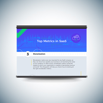 Top Metrics in SaaS - Monetization