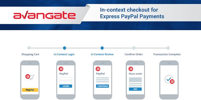 Datasheet: In-context checkout for Express PayPal Payments
